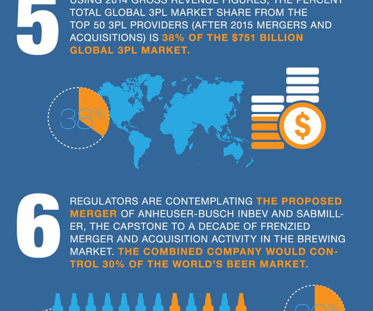 3PL and Trends - Logistics Brief